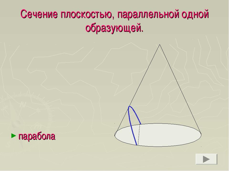 Сечение плоскостью, параллельной одной образующей. парабола