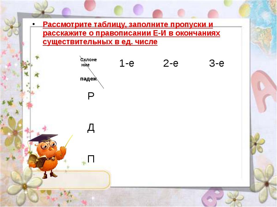 Рассмотрите таблицу, заполните пропуски и расскажите о правописании Е-И в ок...