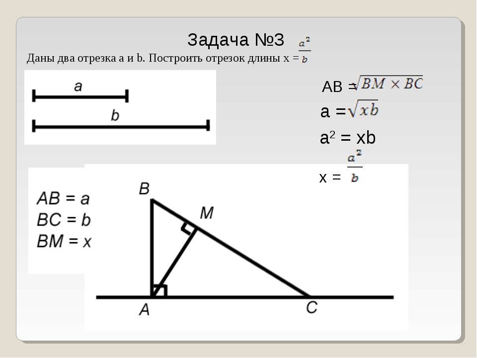 Задача №3 Даны два отрезка a и b. Построить отрезок длины х = a2 = xb х = АВ...