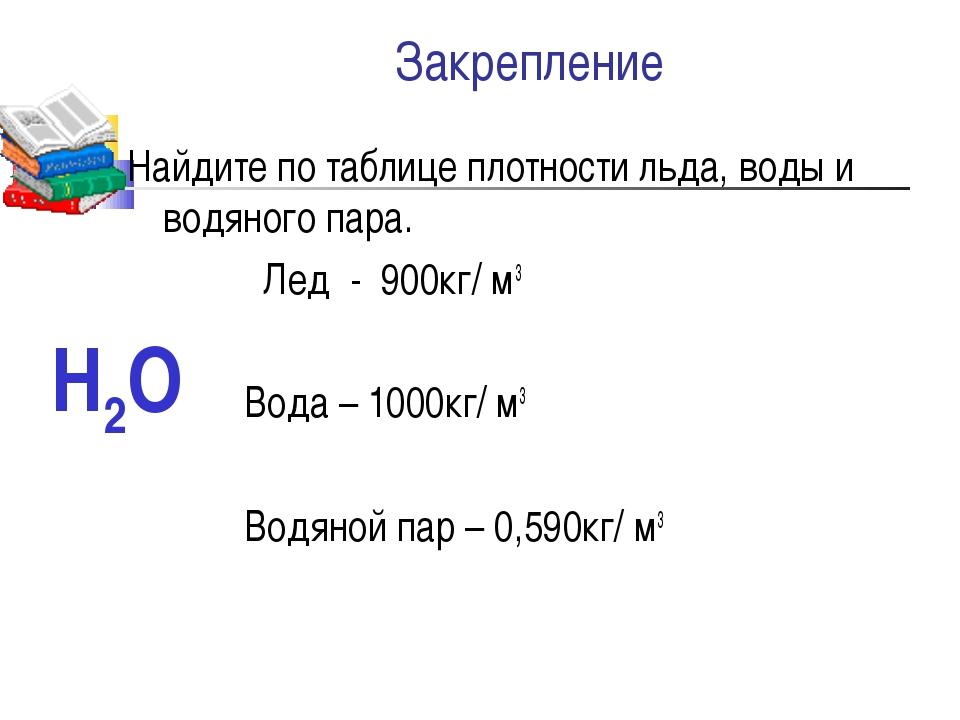 Закрепление Найдите по таблице плотности льда, воды и водяного пара. Лед - 90...