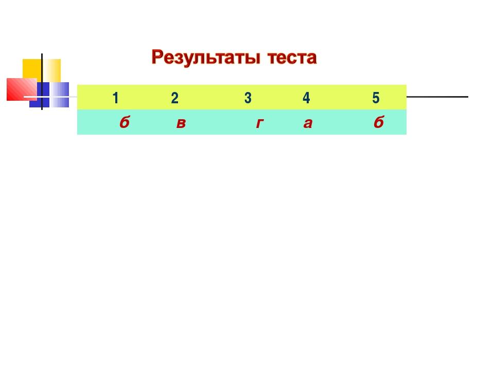 1 2 3 4 5 б в г а б