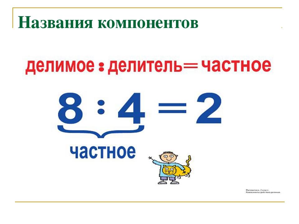 принтер картинка названия компонентов арифметических действий эксперты уверены, что