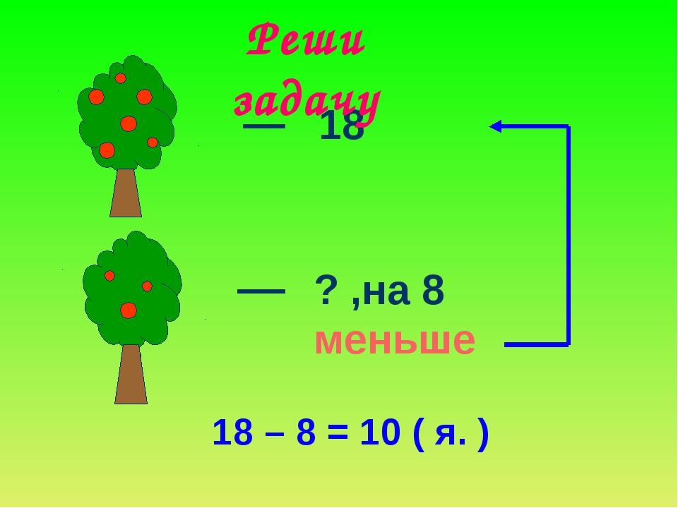 18 ? ,на 8 меньше 18 – 8 = 10 ( я. ) Реши задачу