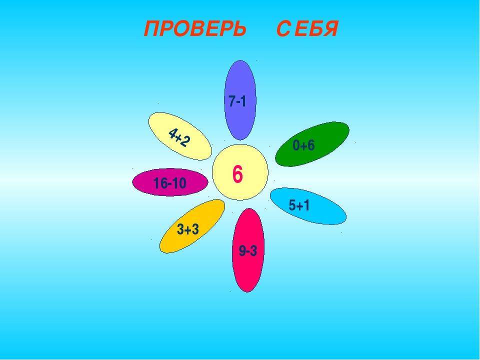 6 4+2 16-10 9-3 7-1 0+6 5+1 3+3 ПРОВЕРЬ СЕБЯ