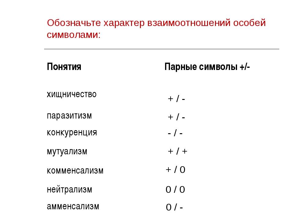 Обозначьте характер взаимоотношений особей символами: + / - + / - - / - + / +...