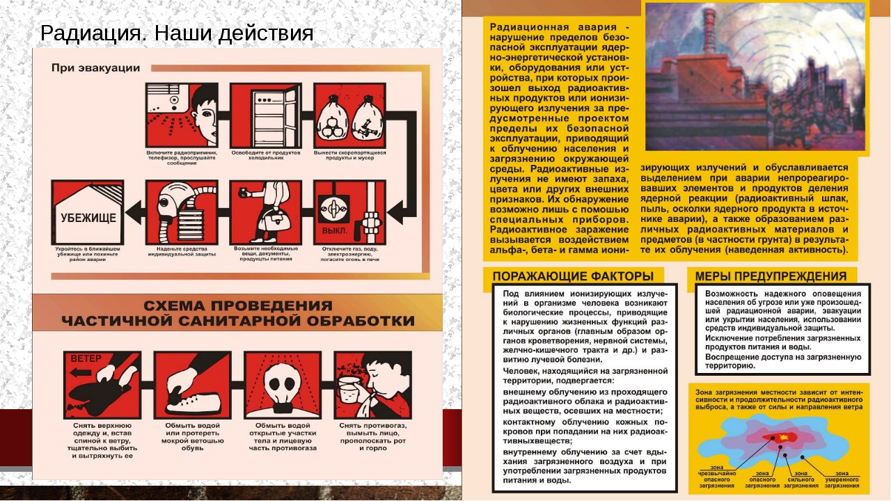 Радиация. Наши действия