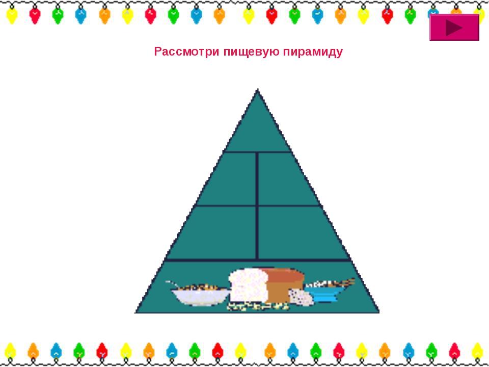 Рассмотри пищевую пирамиду