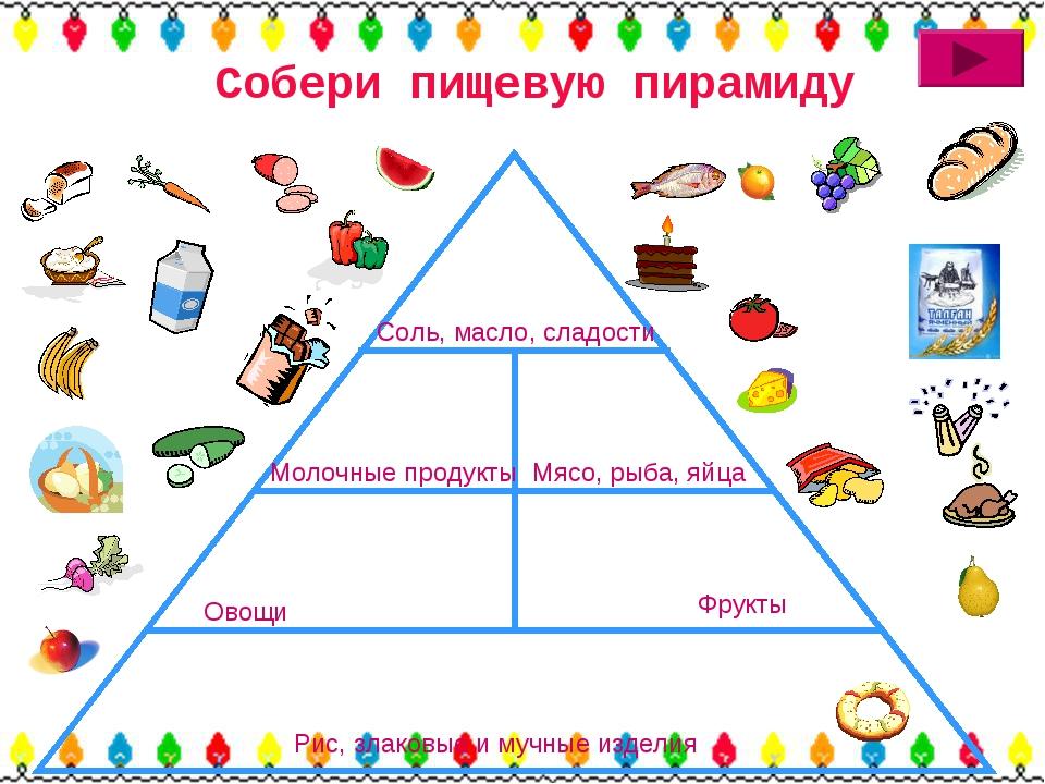 Собери пищевую пирамиду Рис, злаковые и мучные изделия Овощи Фрукты Молочные...
