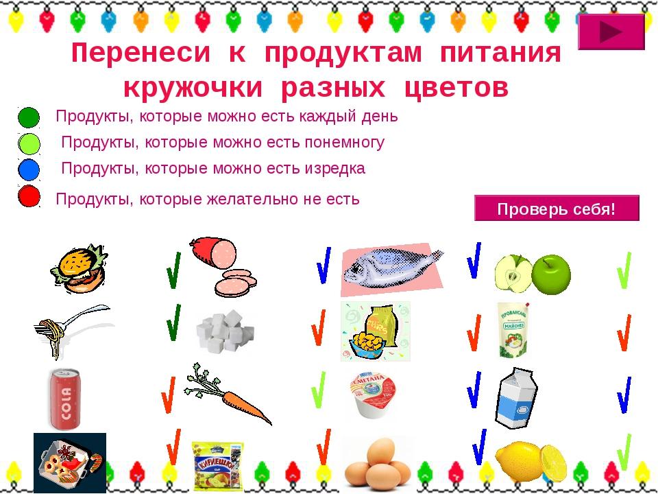 Перенеси к продуктам питания кружочки разных цветов Продукты, которые можно е...