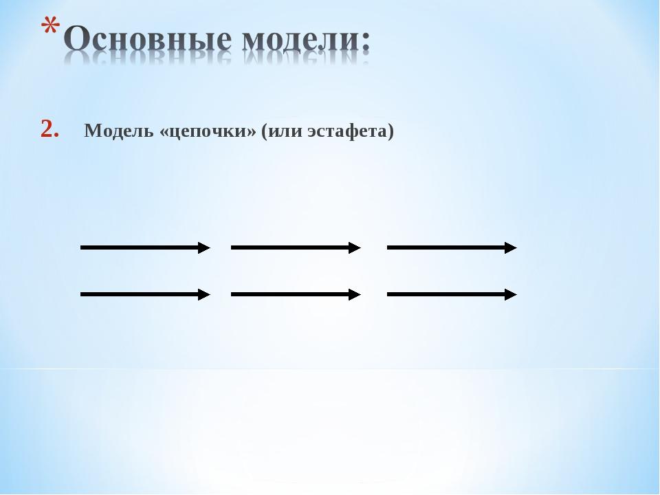 Модель «цепочки» (или эстафета)