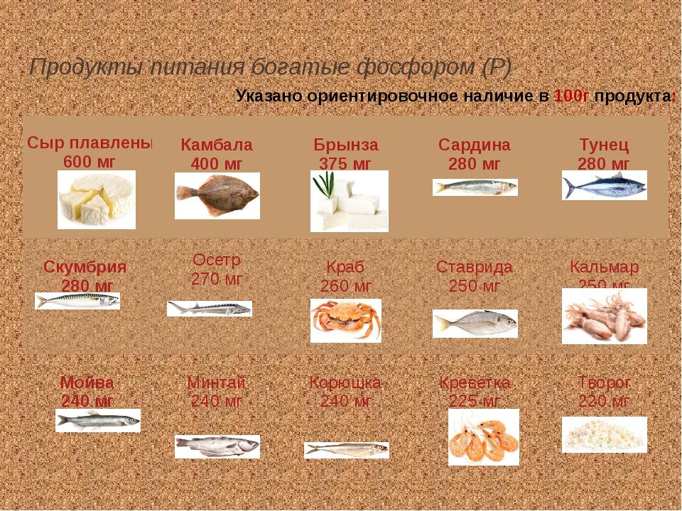 Продукты питания богатые фосфором (P) Указано ориентировочное наличие в 100г...