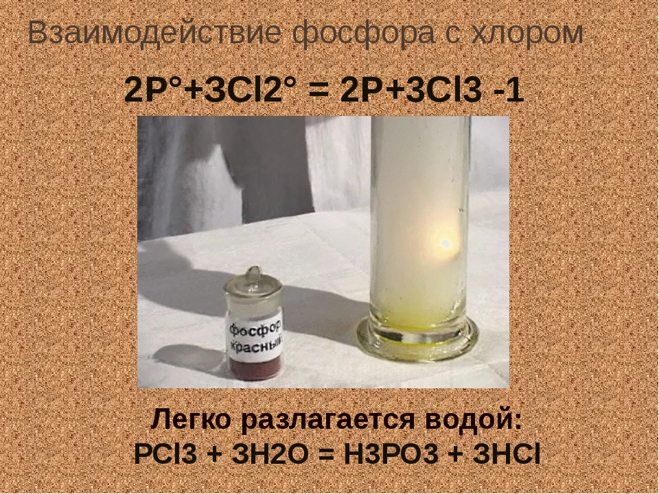 Взаимодействие фосфора с хлором 2Р°+ЗСl2° = 2Р+3Сl3 -1 Легко разлагается водо...