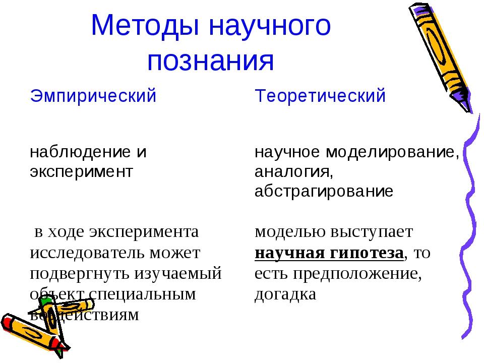 Методы научного познания ЭмпирическийТеоретический наблюдение и эксперимент...