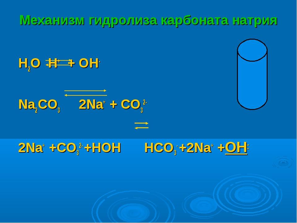 Механизм гидролиза карбоната натрия H2O H+ + OH- Na2CO3  2Na+ + CO32- 2Na+...