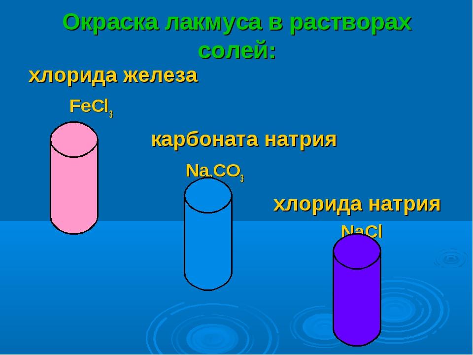 Окраска лакмуса в растворах солей: хлорида железа FeCl3 карбоната натрия Na2C...