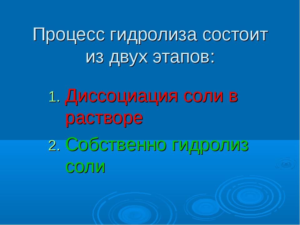 Процесс гидролиза состоит из двух этапов: Диссоциация соли в растворе Собстве...