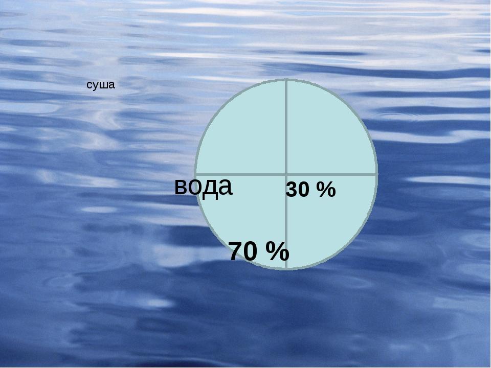 30 % вода 70 %