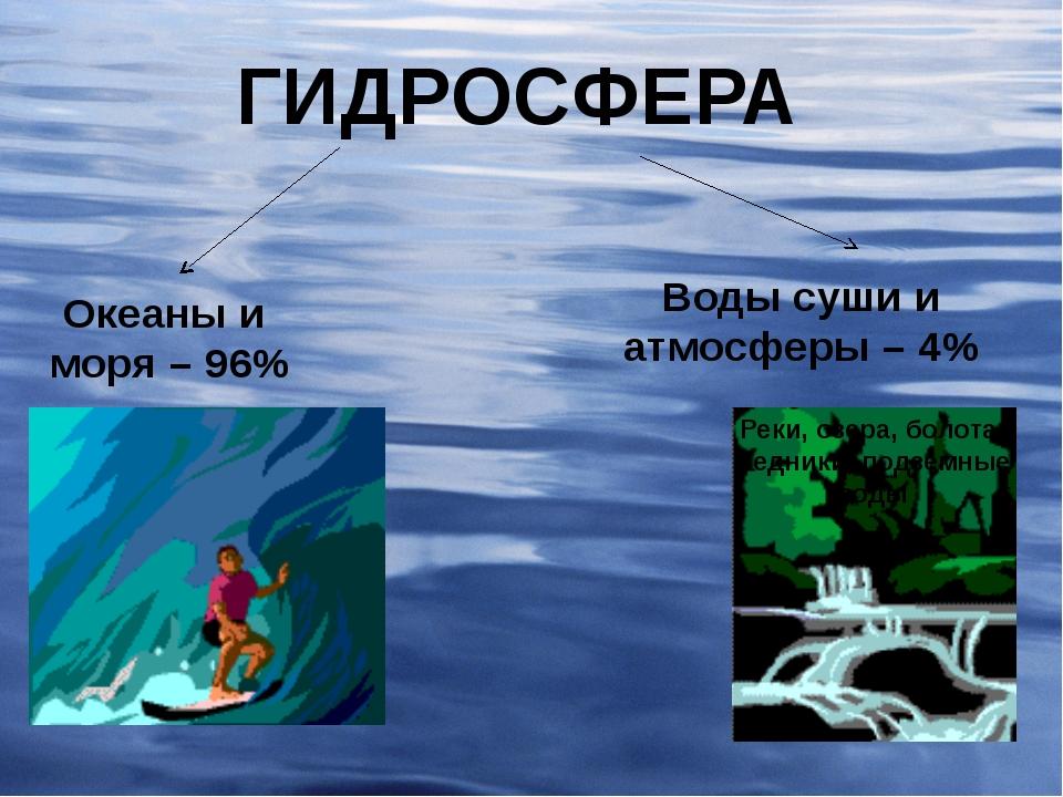 ГИДРОСФЕРА Океаны и моря – 96% Воды суши и атмосферы – 4% Реки, озера, болота...