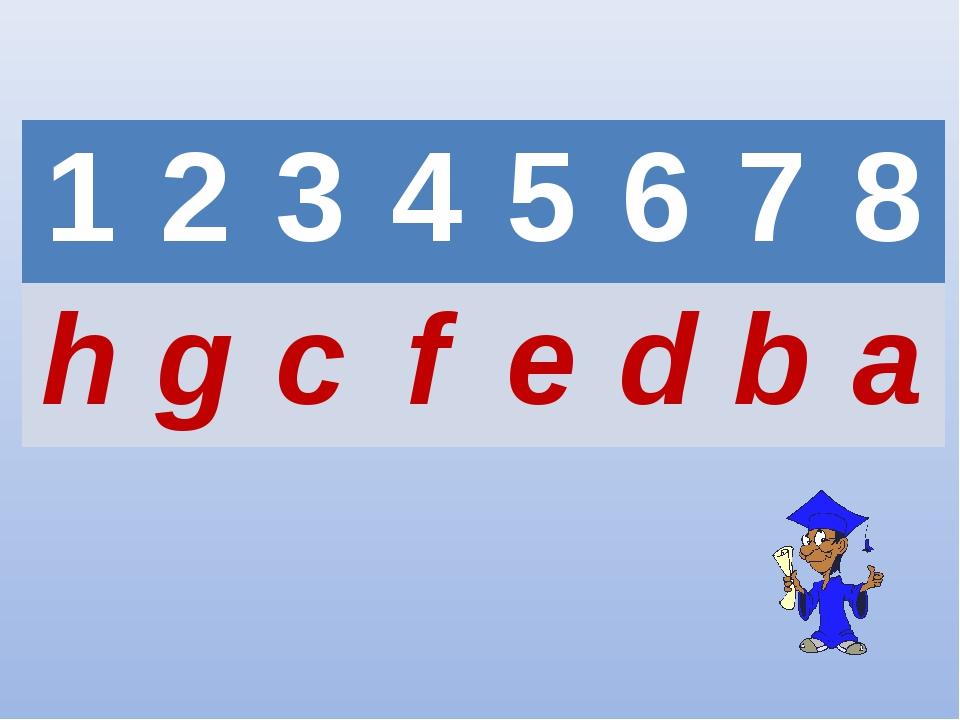 12345678 hgcfedba