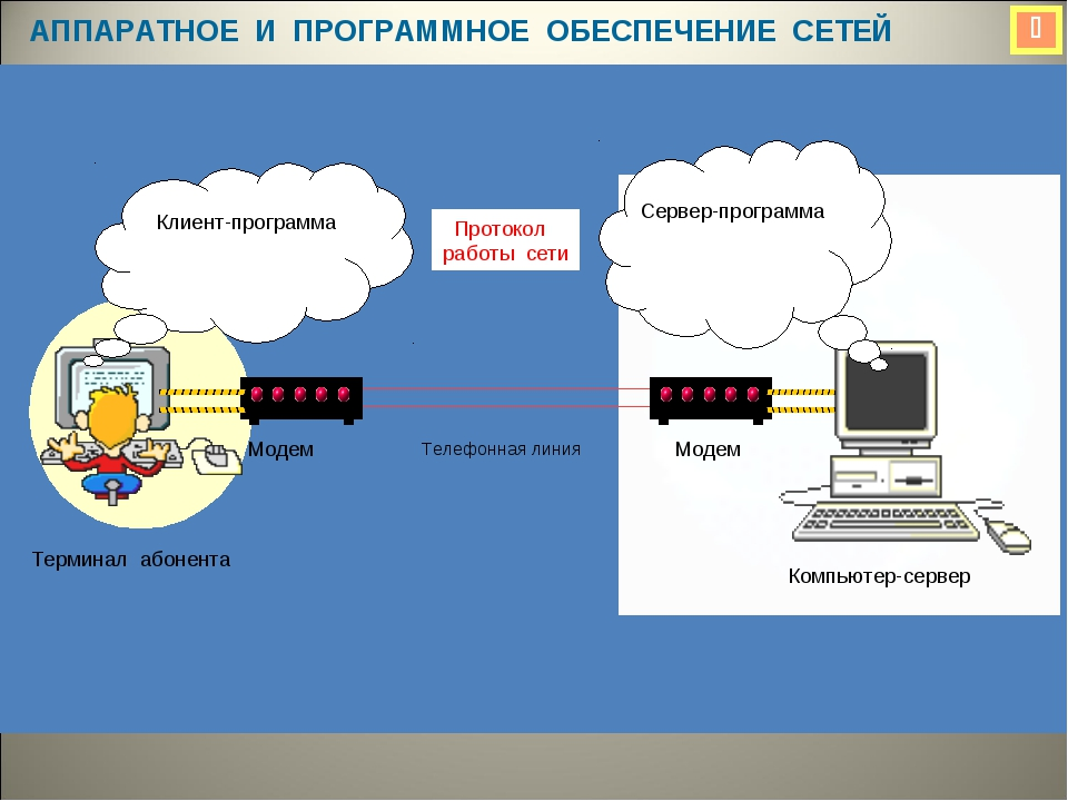  АППАРАТНОЕ И ПРОГРАММНОЕ ОБЕСПЕЧЕНИЕ СЕТЕЙ Клиент-программа Сервер-программ...
