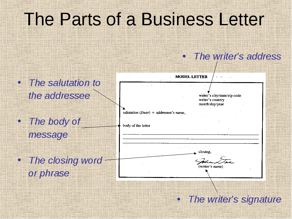 The Parts of a Business Letter The writer's address The salutation to the add...