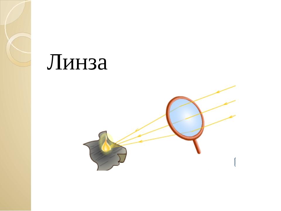 Линза Загайнова С.С