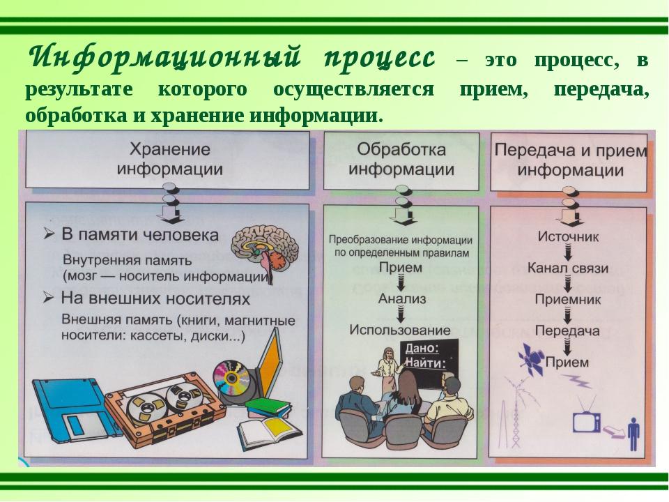 Информационный процесс – это процесс, в результате которого осуществляется пр...