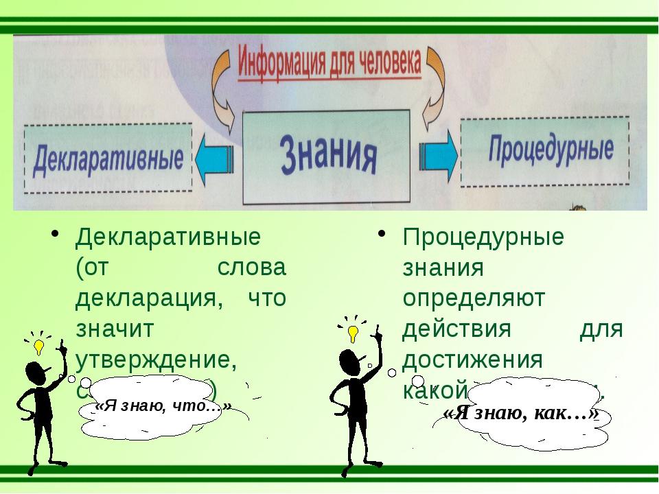Декларативные (от слова декларация, что значит утверждение, сообщение) Процед...