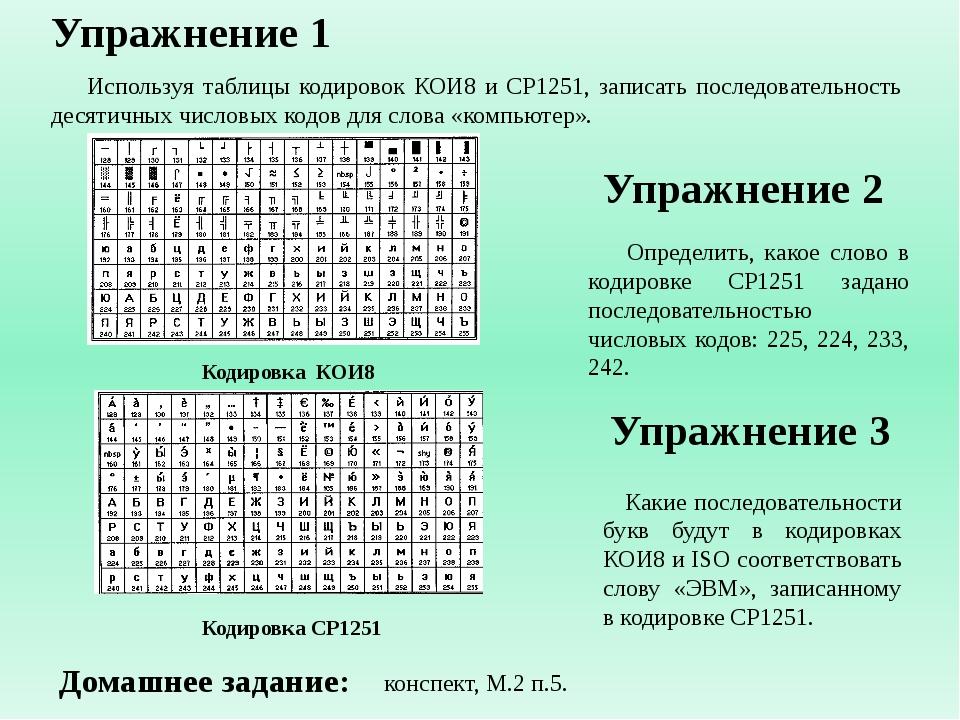 Упражнение 1 Используя таблицы кодировок КОИ8 и СР1251, записать последовател...