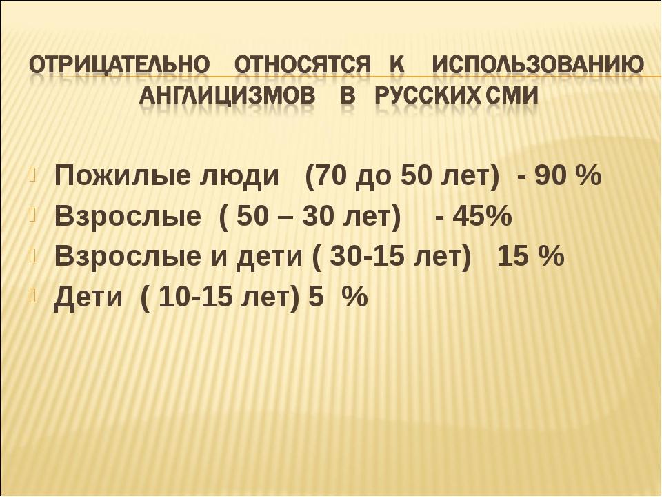 Пожилые люди (70 до 50 лет) - 90 % Взрослые ( 50 – 30 лет) - 45% Взрослые и д...