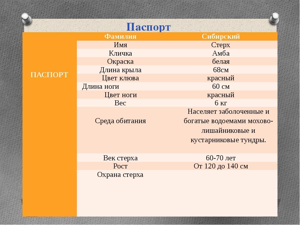 Паспорт     ПАСПОРТ Фамилия Сибирский Имя Стерх Кличка Амба Окраска белая...