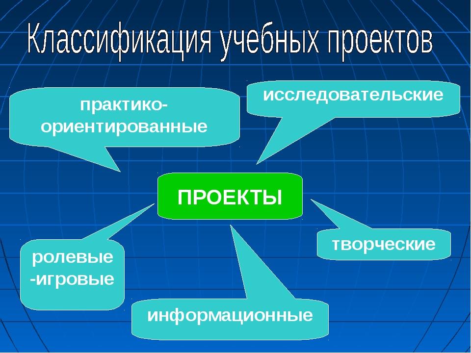 исследовательские ПРОЕКТЫ ролевые-игровые творческие информационные практико...