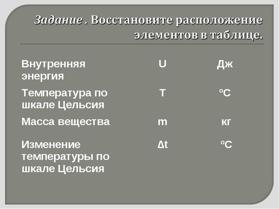 Внутренняя энергияUДж Температура по шкале ЦельсияTºС Масса веществаmкг...
