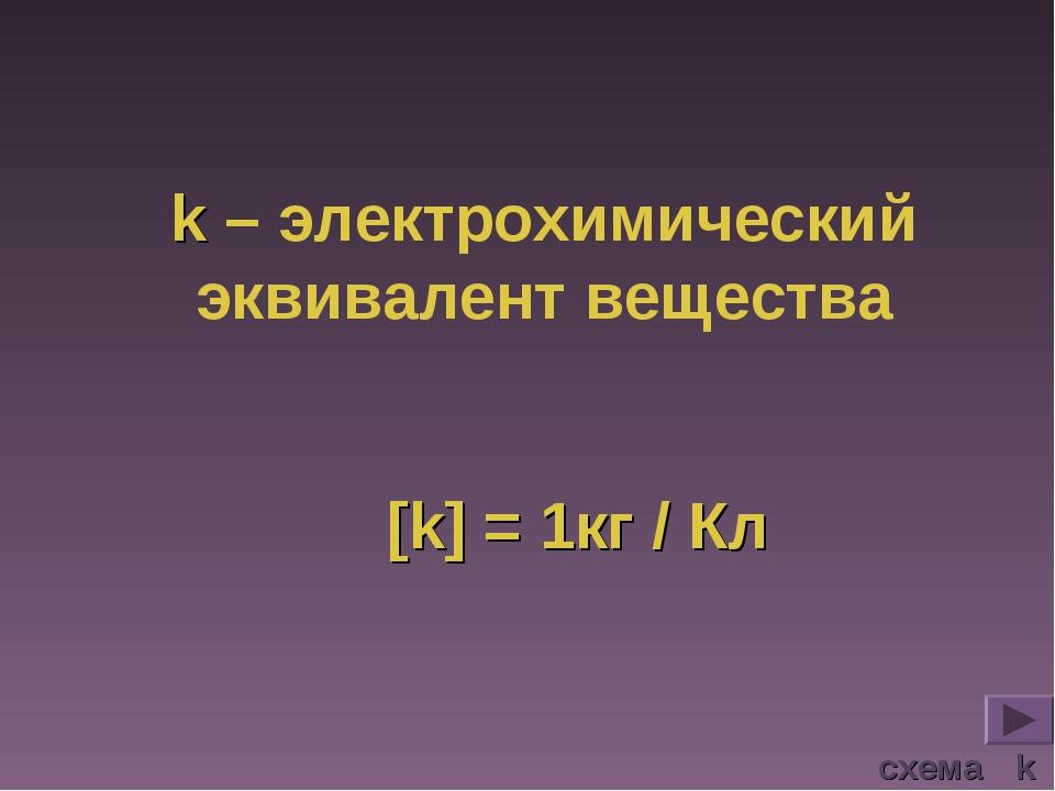 k – электрохимический эквивалент вещества [k] = 1кг / Кл k схема