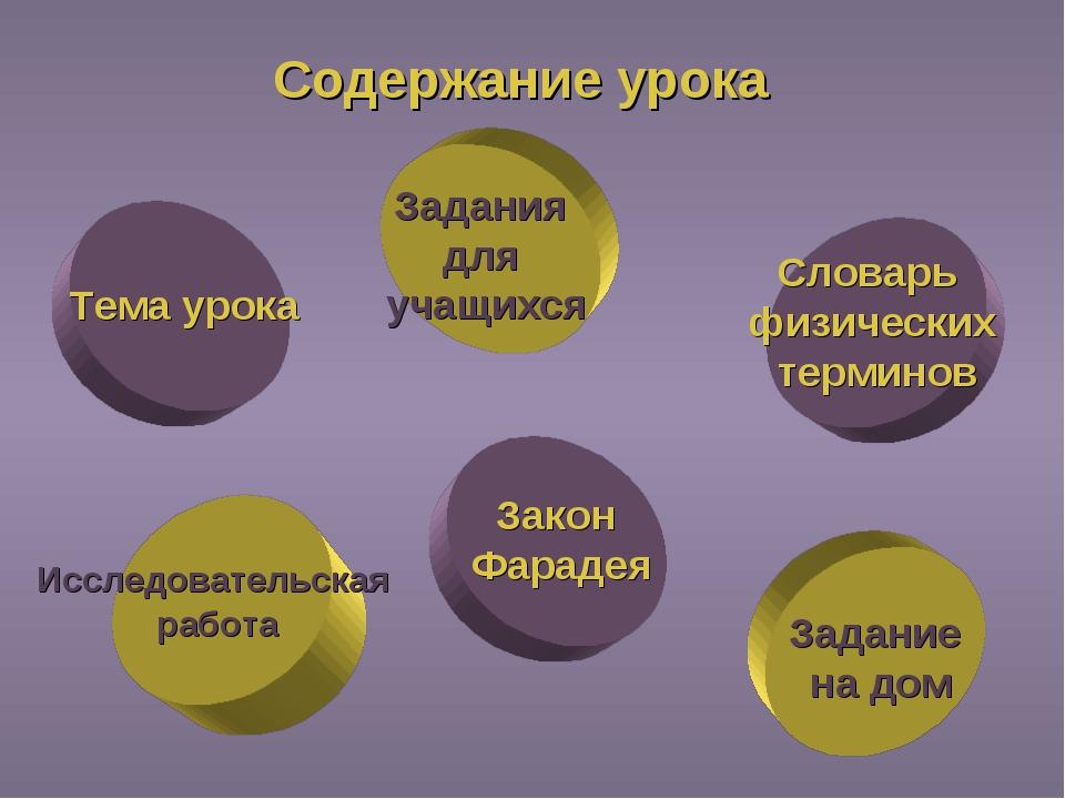 Содержание урока Тема урока Закон Фарадея Задания для учащихся Задание на дом...