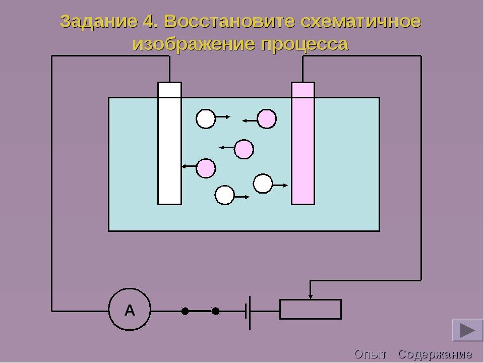 А Задание 4. Восстановите схематичное изображение процесса Содержание Опыт