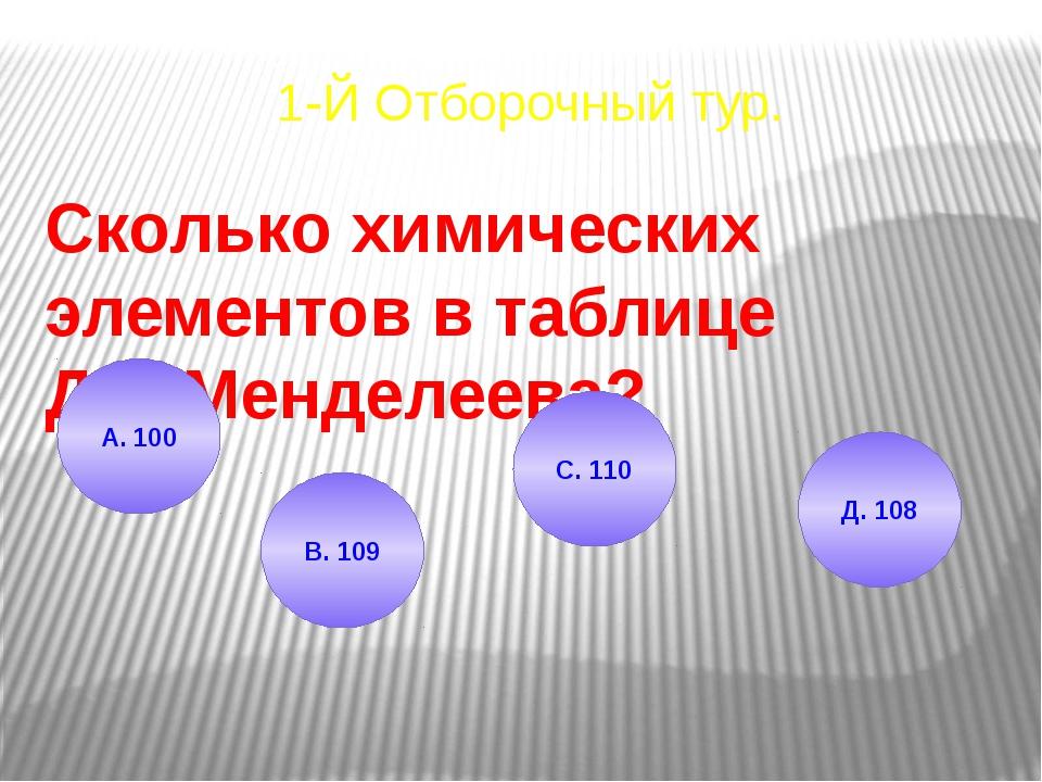 Вопросы для участников 3 4 5 1000 очков 32000 очков 1000000 очков