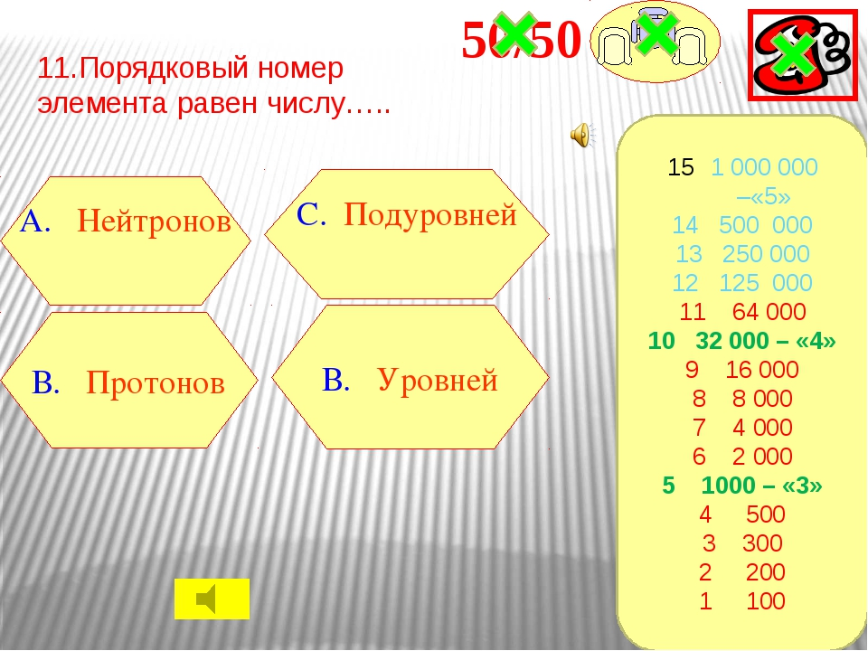 12.Единица измерения количества вещества С. Метр Д. Ньютон А. Килограмм В. М...