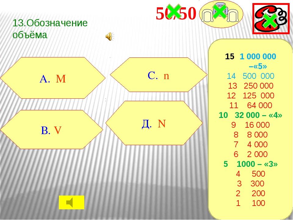14.Найди формулу АММИАКА А) Н 2 О Б) О2 в) NH3 Г) НCl 1 000 000 –«5» 14 500...