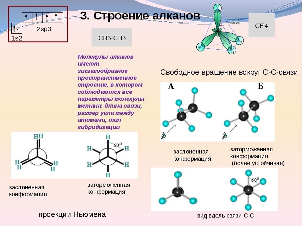 3. Строение алканов 1s2 2sp3 CH4 CH3-CH3 заслоненная конформация вид вдоль св...