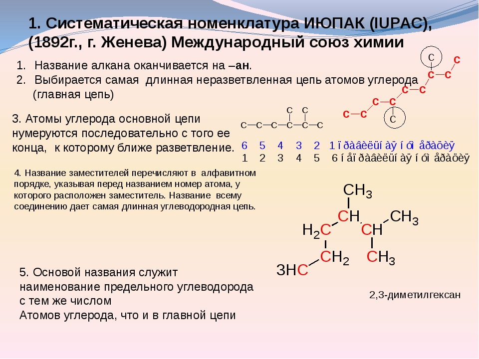 1. Систематическая номенклатура ИЮПАК (IUPAC), (1892г., г. Женева) Международ...
