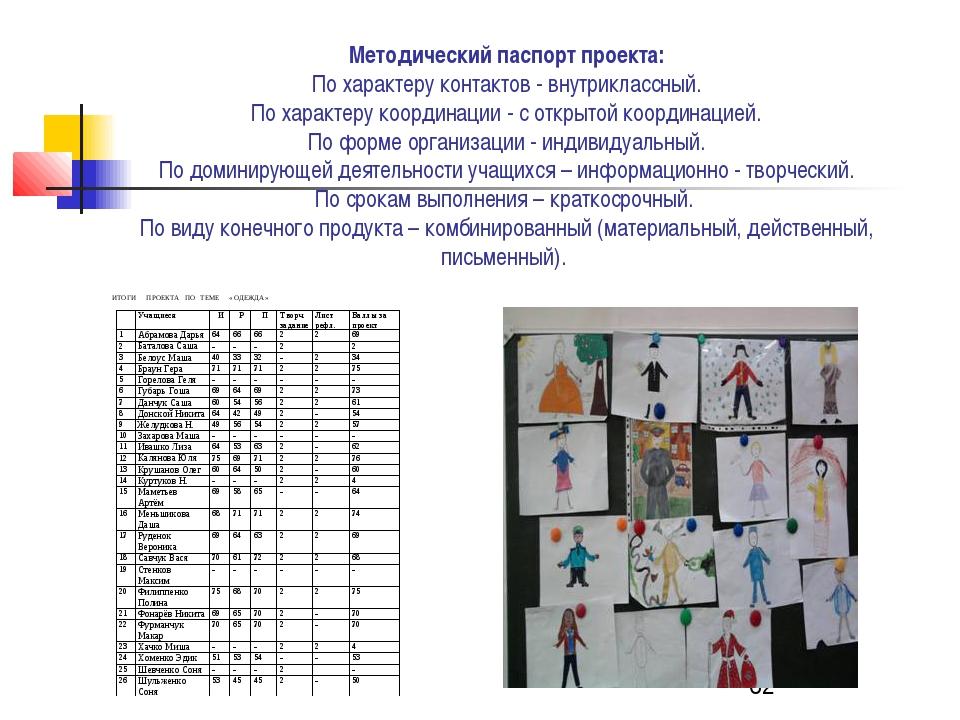 Методический паспорт проекта: По характеру контактов - внутриклассный. По хар...
