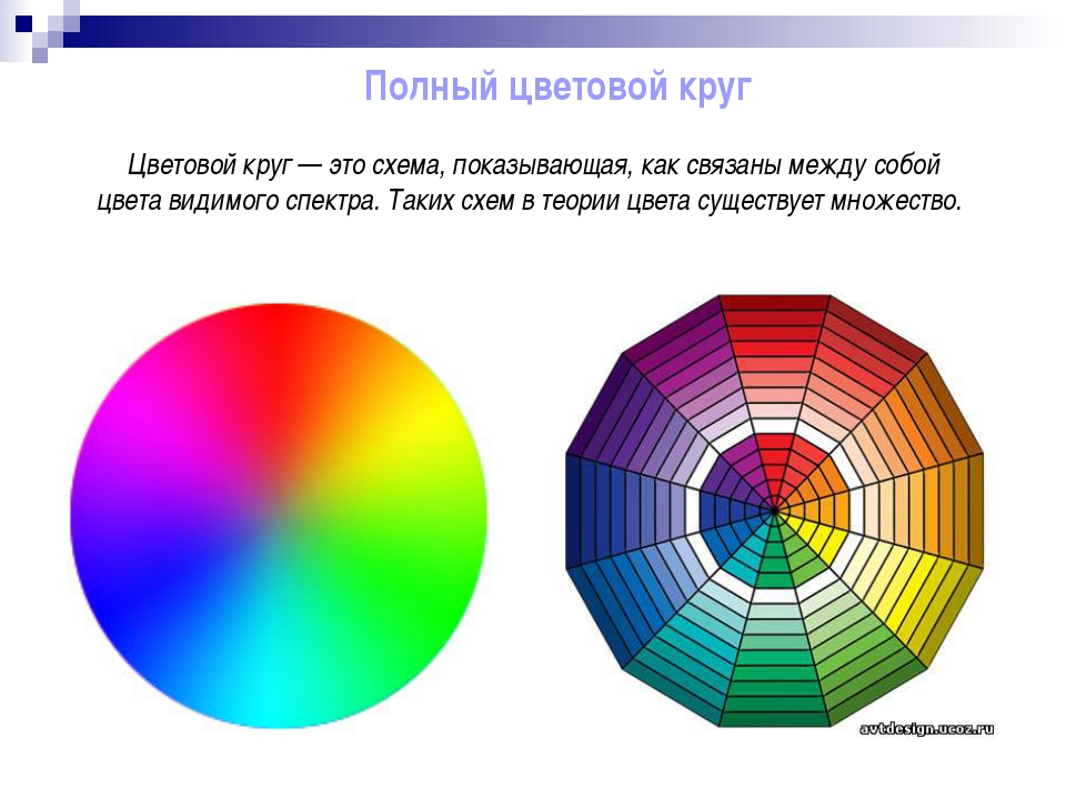 Полный цветовой круг Цветовой круг — это схема, показывающая, как связаны меж...