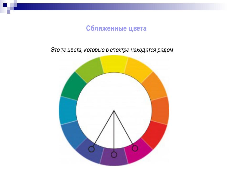 Сближенные цвета Это те цвета, которые в спектре находятся рядом