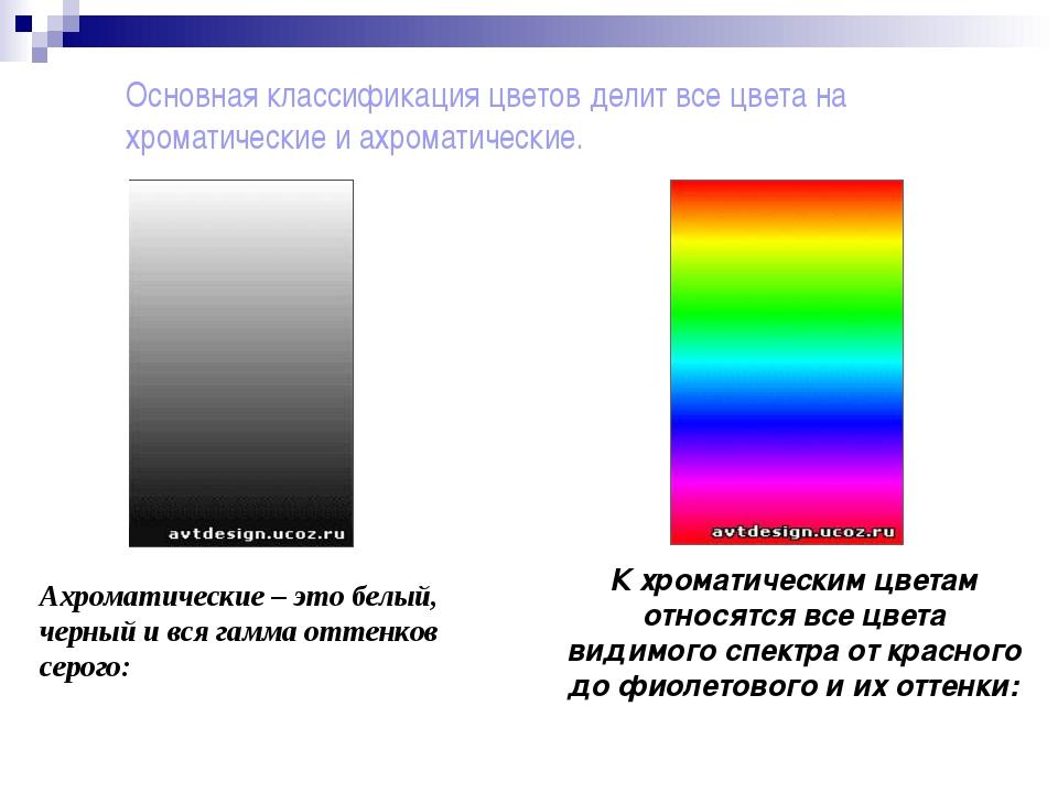 Основная классификация цветов делит все цвета на хроматические и ахроматическ...