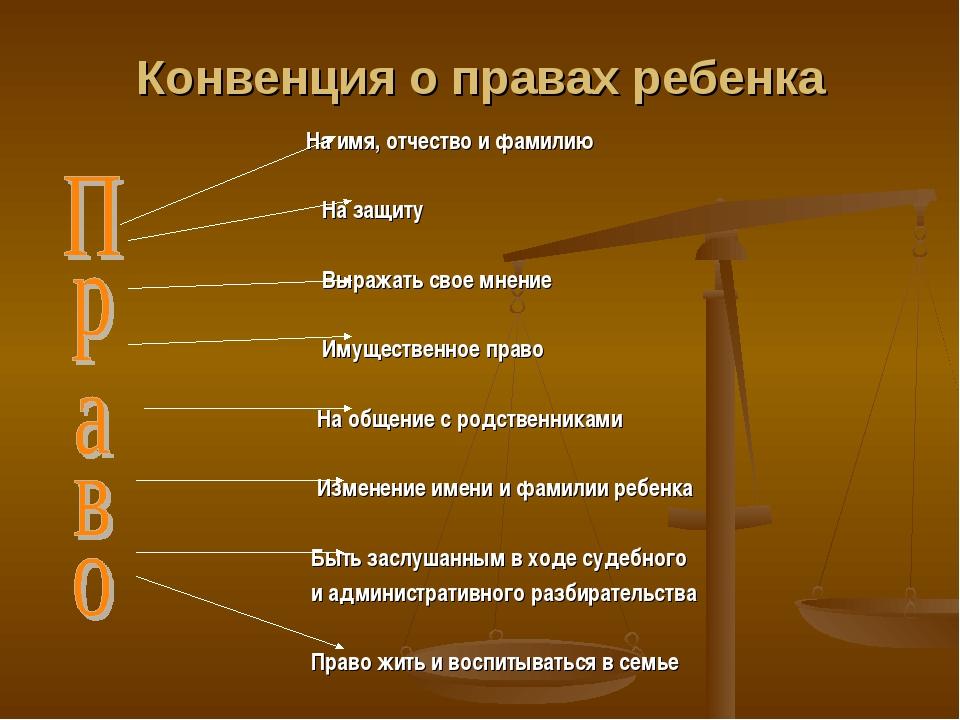 Конвенция о правах ребенка На имя, отчество и фамилию На защиту Выражать сво...