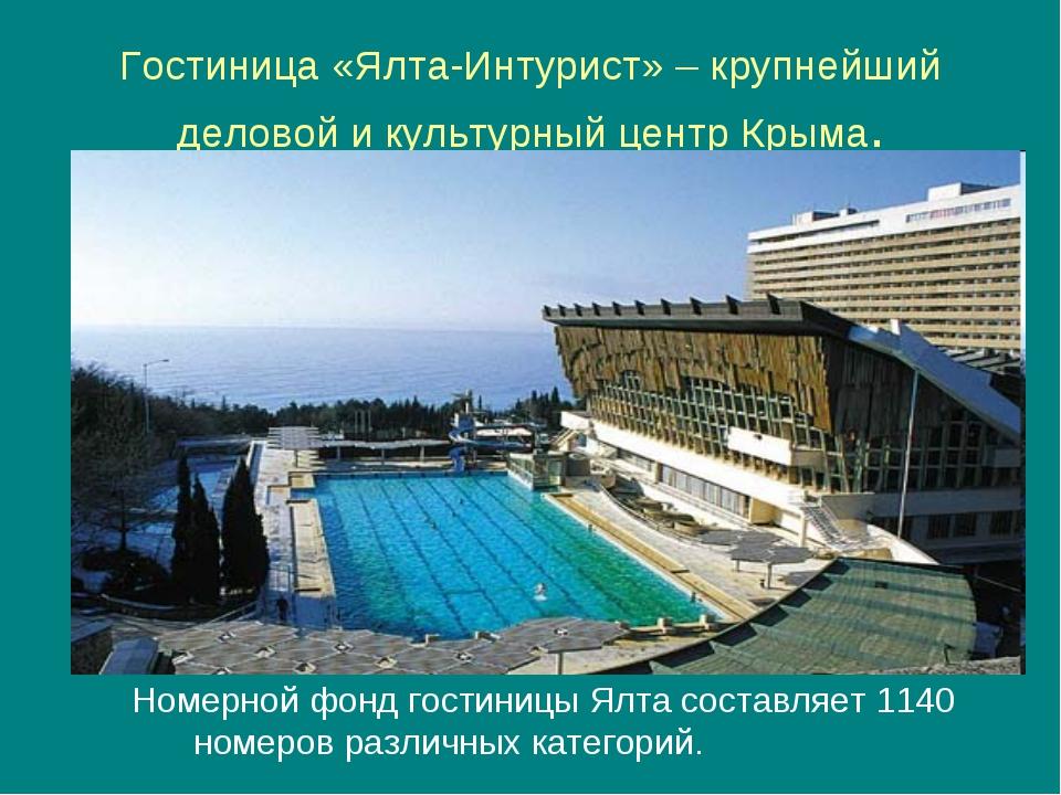 Гостиница «Ялта-Интурист» – крупнейший деловой и культурный центр Крыма. Номе...
