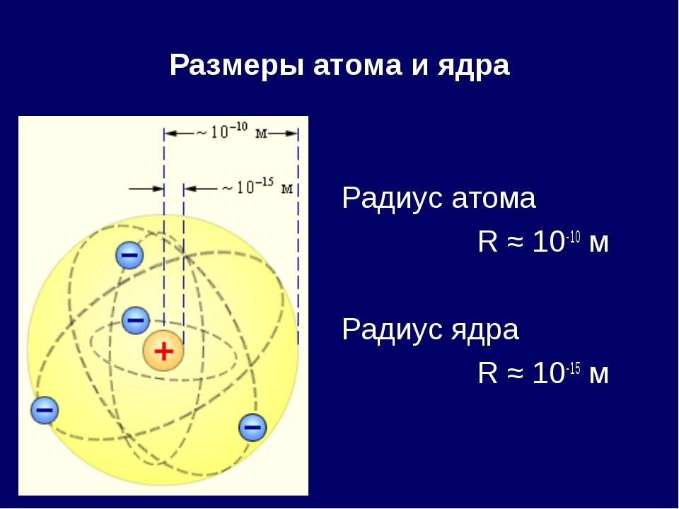 Размеры атома и ядра Радиус атома R ≈ 10-10 м Радиус ядра R ≈ 10-15 м