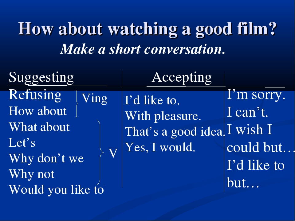 How about watching a good film? Make a short conversation. Suggesting Accepti...