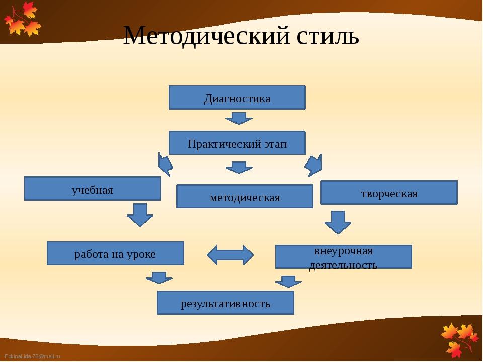 Методический стиль Диагностика Практический этап учебная методическая творчес...